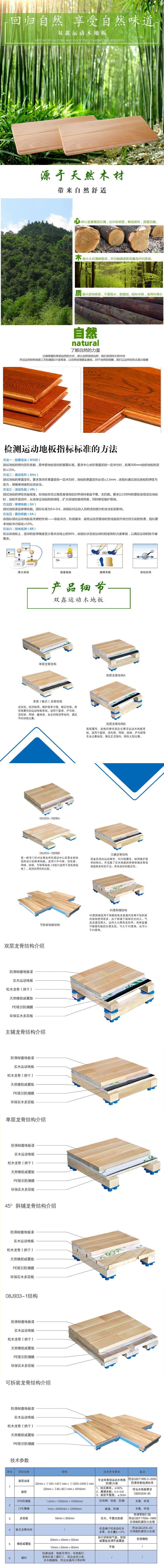 体育篮球馆运动木地板施工工艺要领都包括哪些